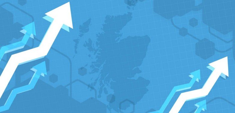 Raising Scotland's Economic Growth Rate
